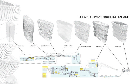 USC_517_NMartinez_PerformanceTower_Diagram.pdf